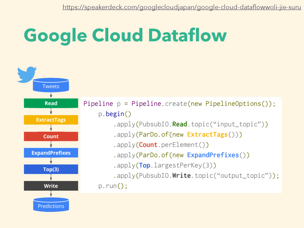 Google Cloud Dataflow https://speakerdeck.com/go...
