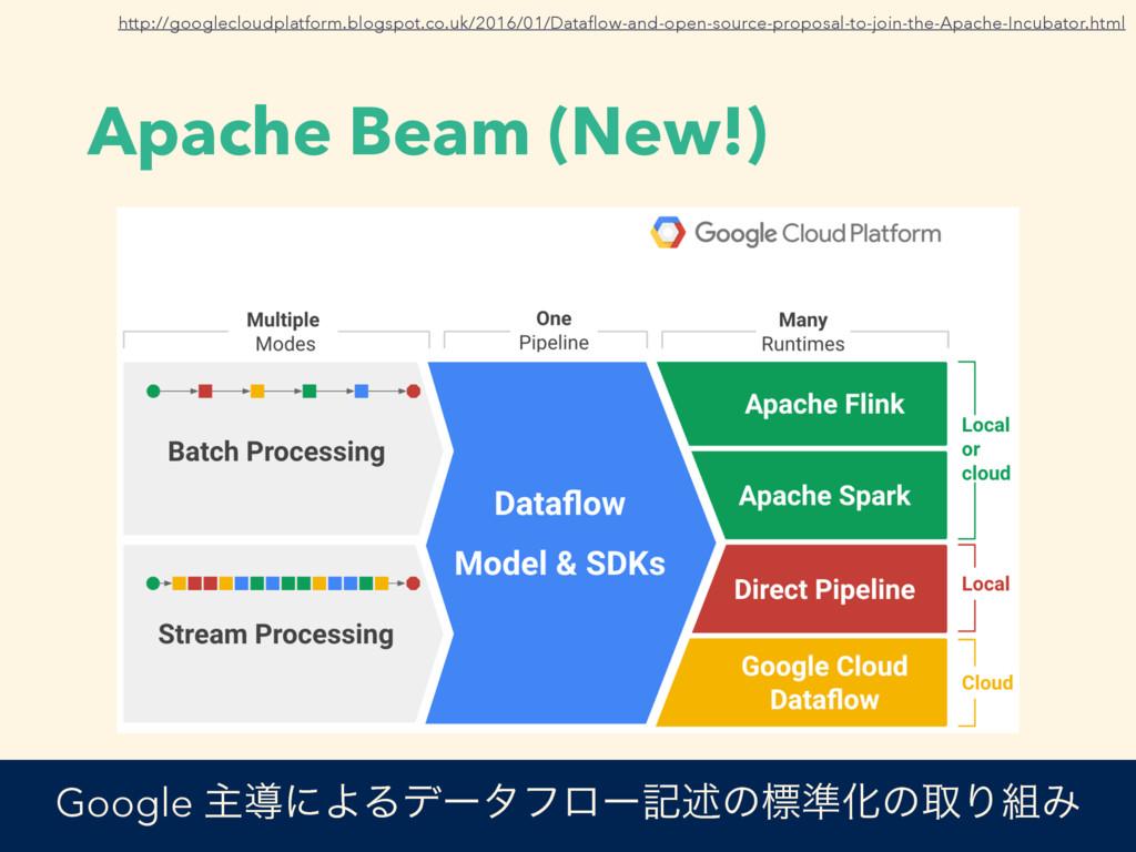 Apache Beam (New!) http://googlecloudplatform.b...
