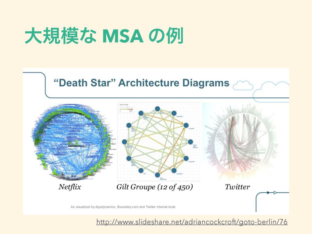େنͳ MSA ͷྫ http://www.slideshare.net/adriancoc...