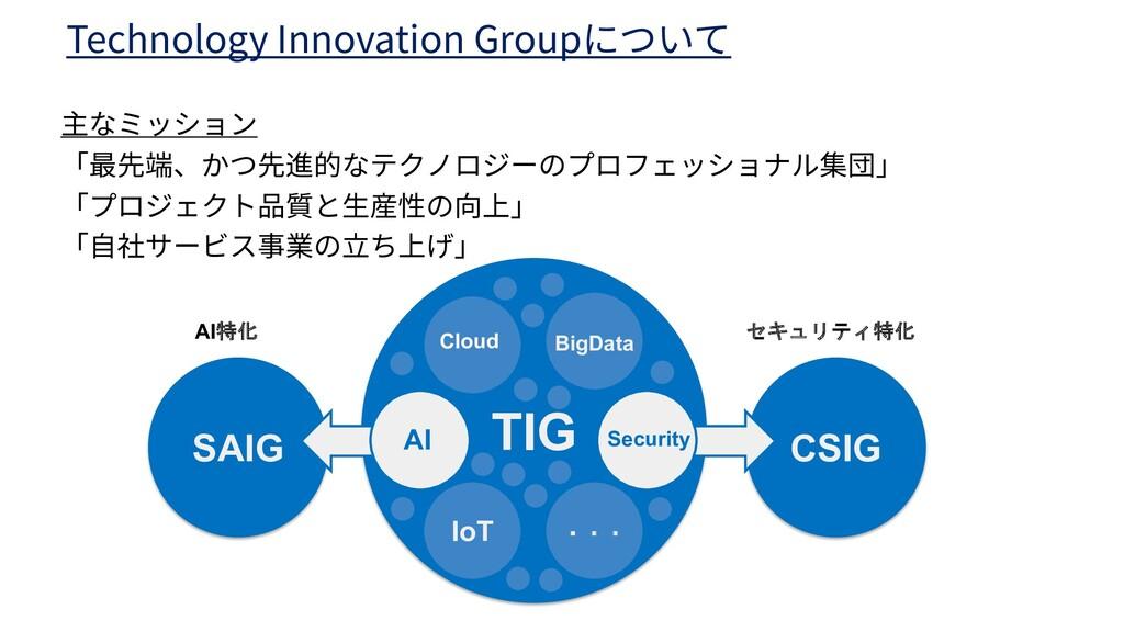 Technology Innovation Group TIG CSIG SAIG AI特化 ...