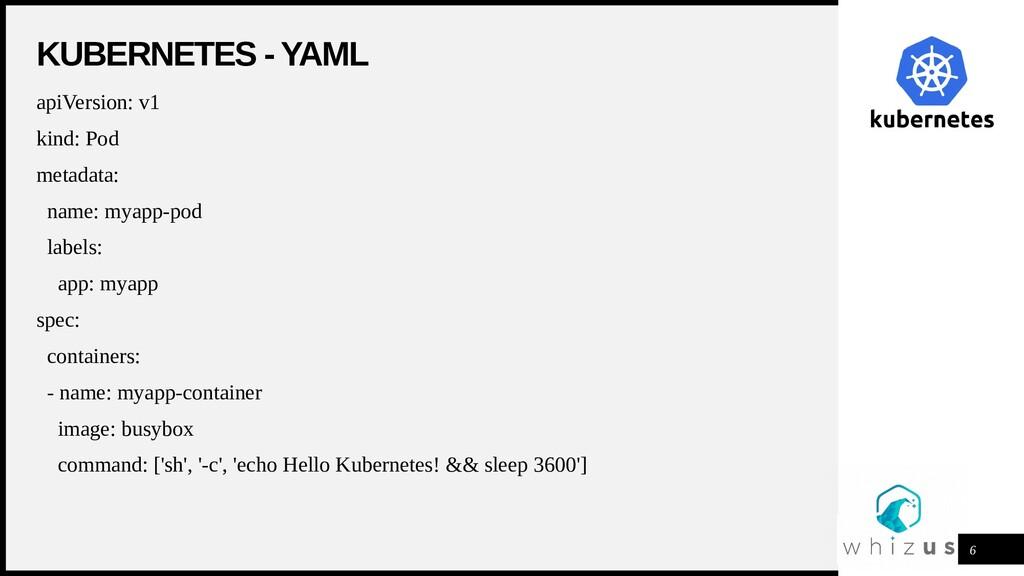 WOODGROVE BANK KUBERNETES - YAML 6 apiVersion: ...