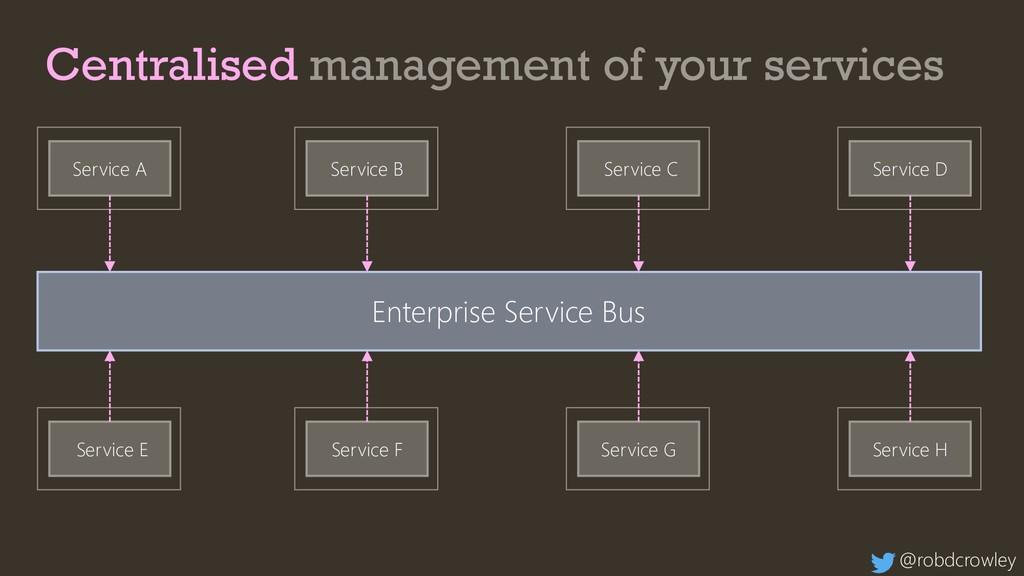 Centralised management of your services Enterpr...