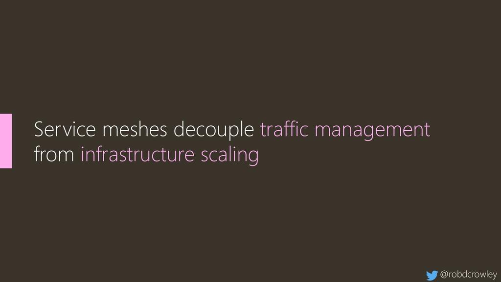 @robdcrowley Service meshes decouple traffic ma...