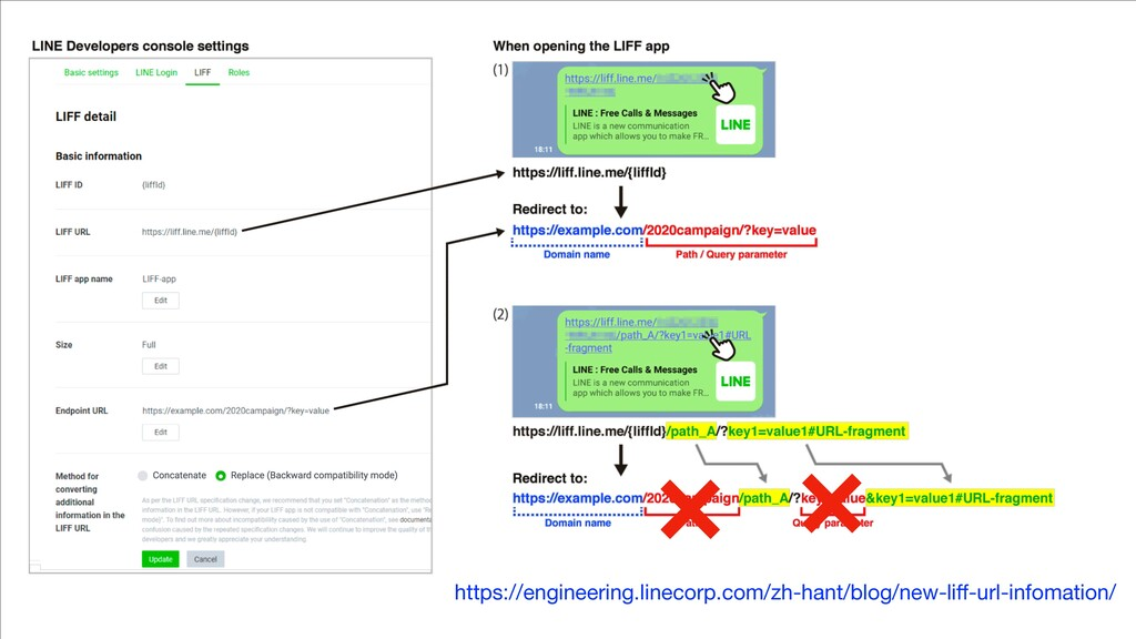 27 https://engineering.linecorp.com/zh-hant/blo...
