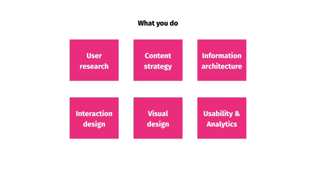 User research Content strategy Information arch...
