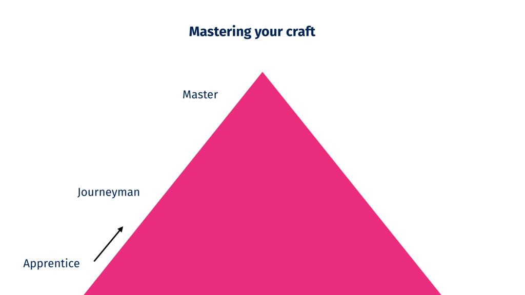 Apprentice Master Journeyman Mastering your cra...