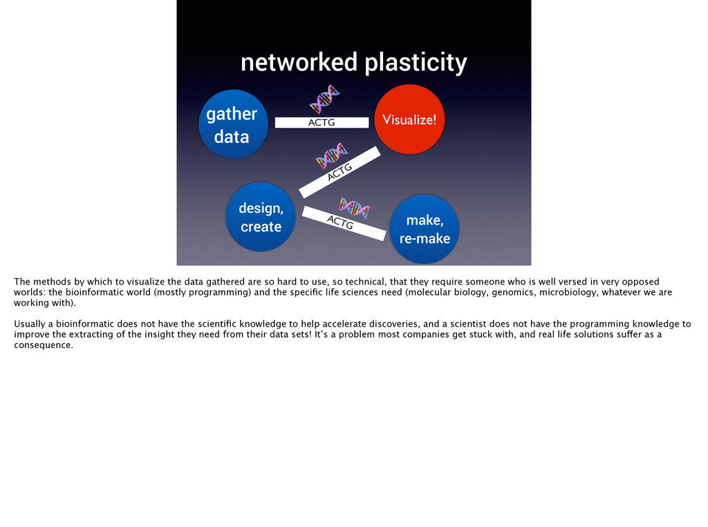 ! ! networked plasticity gather data visualize,...