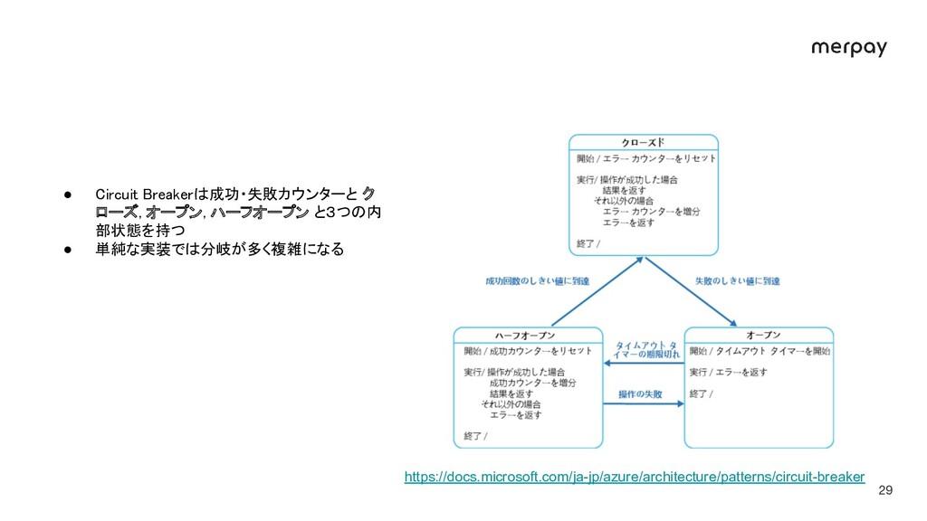 29 https://docs.microsoft.com/ja-jp/azure/archi...