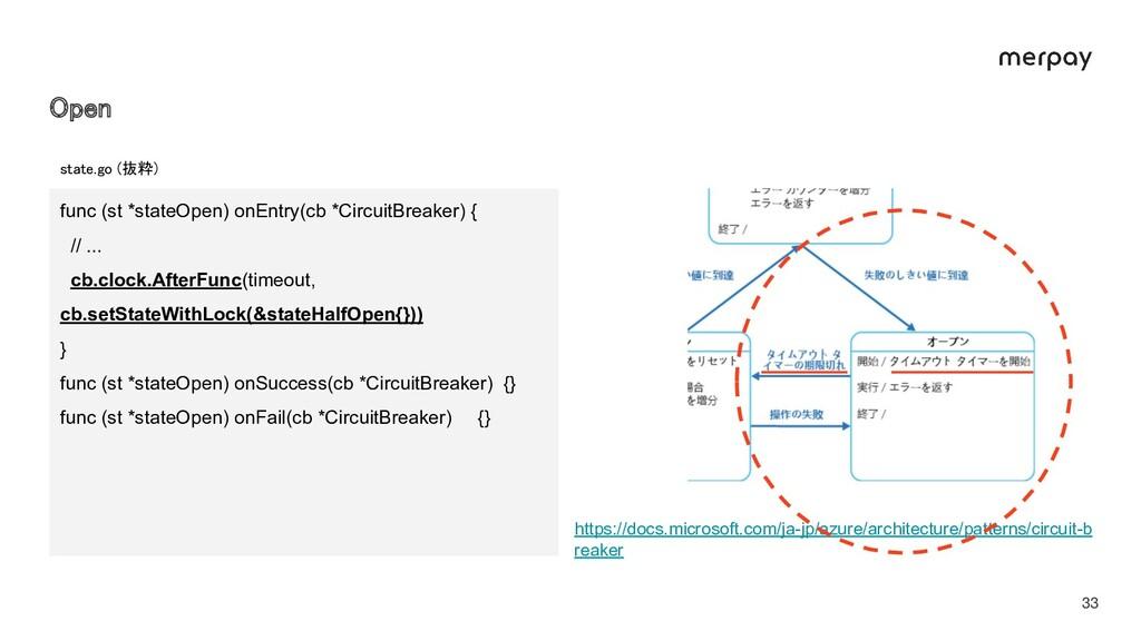 func (st *stateOpen) onEntry(cb *CircuitBreaker...