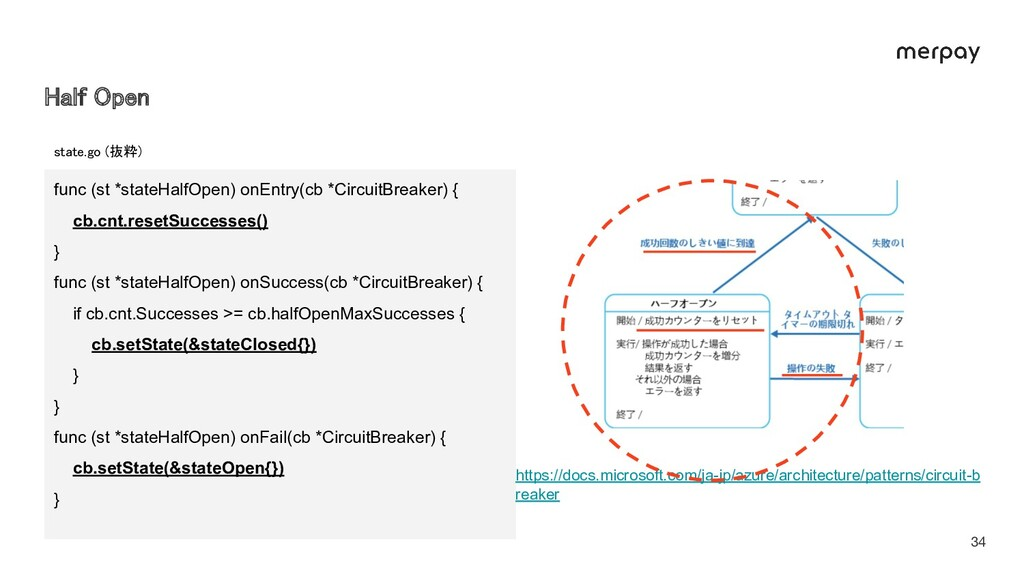func (st *stateHalfOpen) onEntry(cb *CircuitBre...