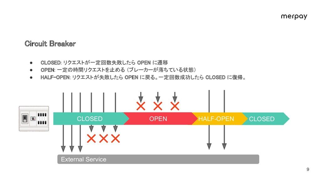 CLOSED Circuit Breaker ● CLOSED: リクエストが一定回数失敗し...