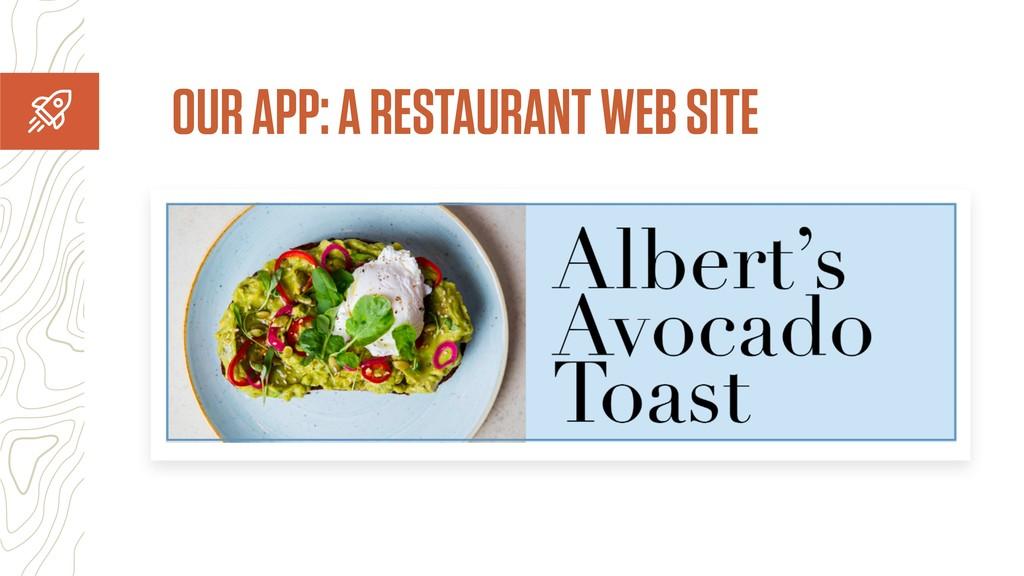 OUR APP: A RESTAURANT WEB SITE