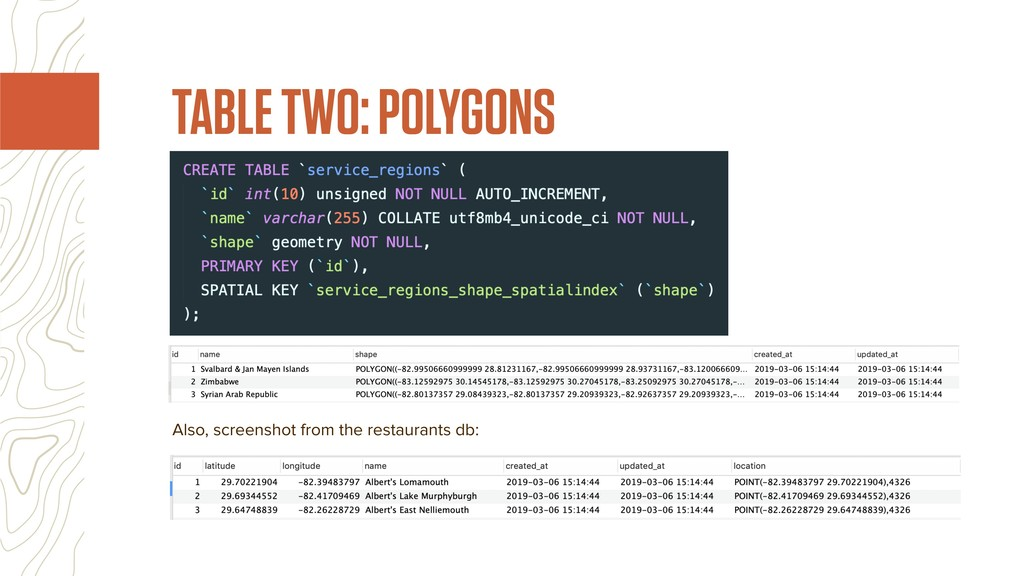 TABLE TWO: POLYGONS Also, screenshot from the r...