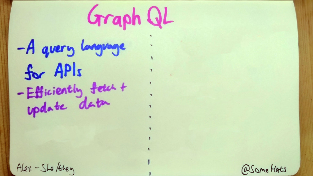GQL vs REST • Get exactly what you need, in 1 p...