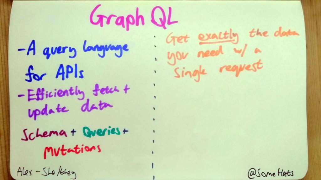graph.cool + postgraphql