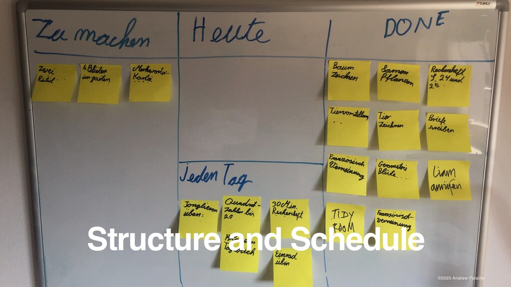 ©2020 Andrew Polaine Structure and Schedule