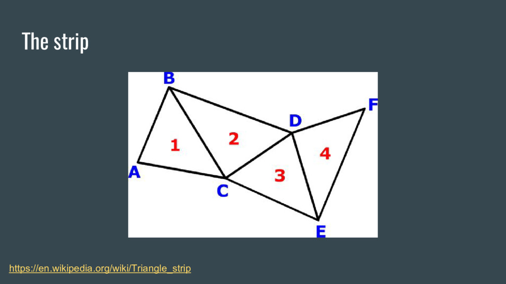 The strip https://en.wikipedia.org/wiki/Triangl...