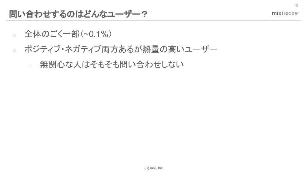 (C) mixi, Inc. ○ 全体のごく一部(~0.1%) ○ ポジティブ・ネガティブ両方...
