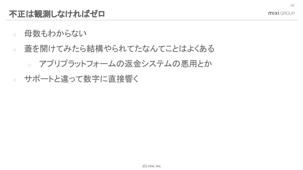 (C) mixi, Inc. ○ 母数もわからない ○ 蓋を開けてみたら結構やられてたなんてこ...