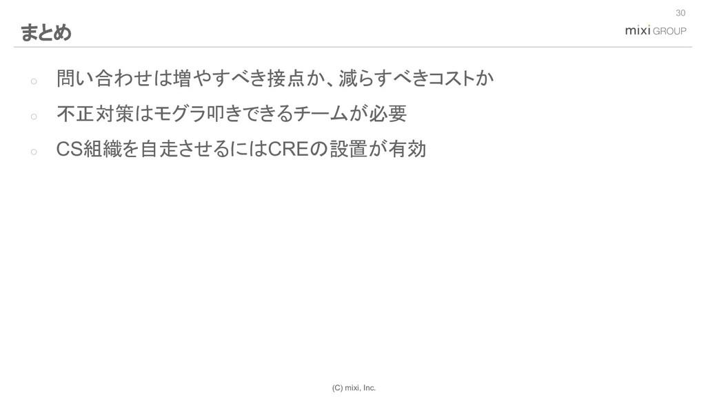 (C) mixi, Inc. ○ 問い合わせは増やすべき接点か、減らすべきコストか ○ 不正対...