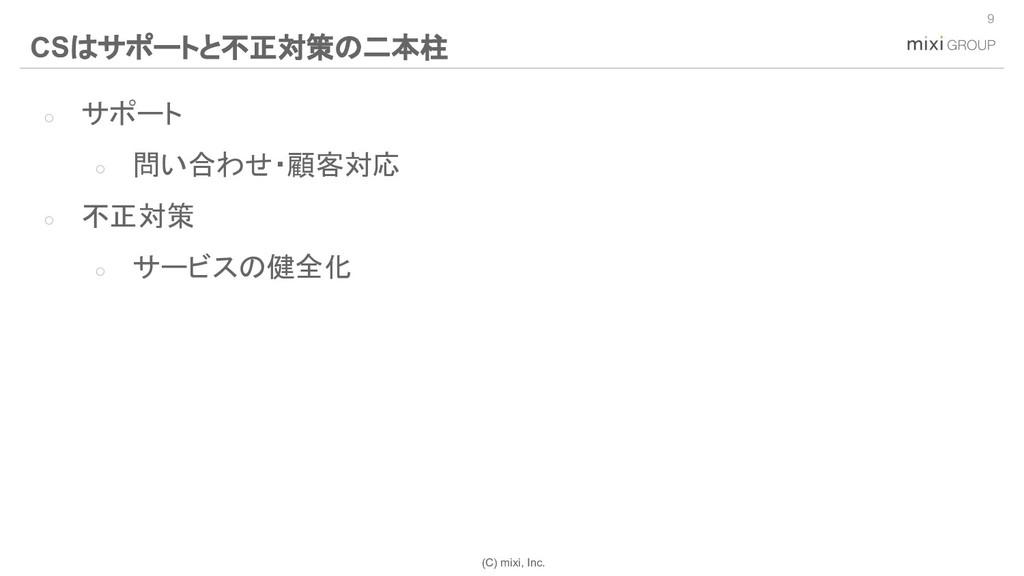 (C) mixi, Inc. ○ サポート ○ 問い合わせ・顧客対応 ○ 不正対策 ○ サービ...