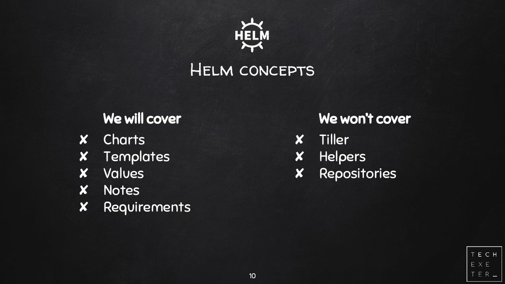 Helm concepts We will cover ✘ Charts ✘ Template...