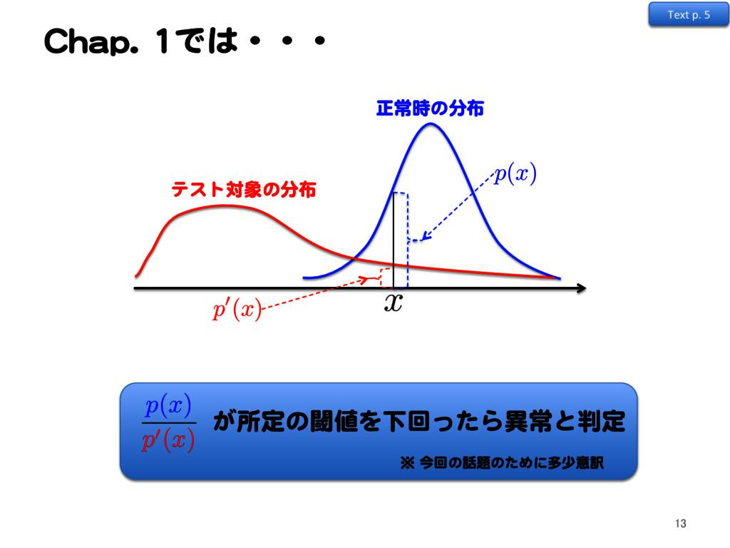 Chap. 1では・・・ 正常時の分布 テスト対象の分布 p 0( x ) x p ( x )...