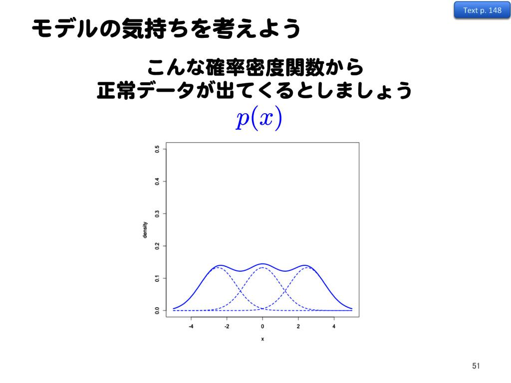 モデルの気持ちを考えよう 51 p ( x ) こんな確率密度関数から 正常データが出てくると...