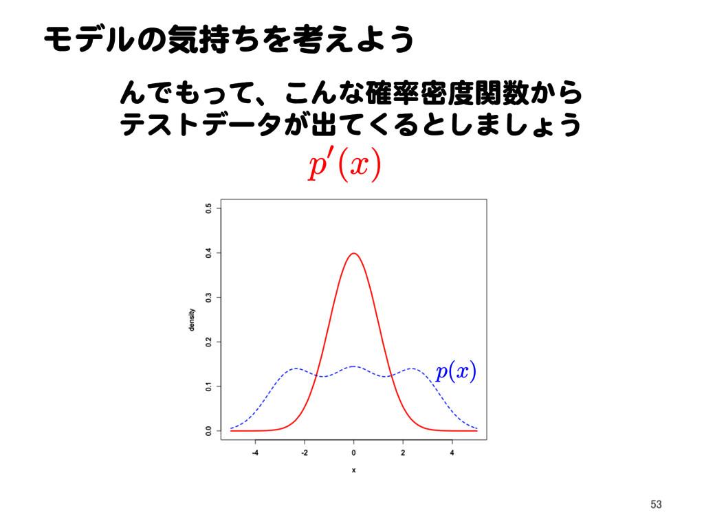 モデルの気持ちを考えよう 53 p 0( x ) んでもって、こんな確率密度関数から テストデ...