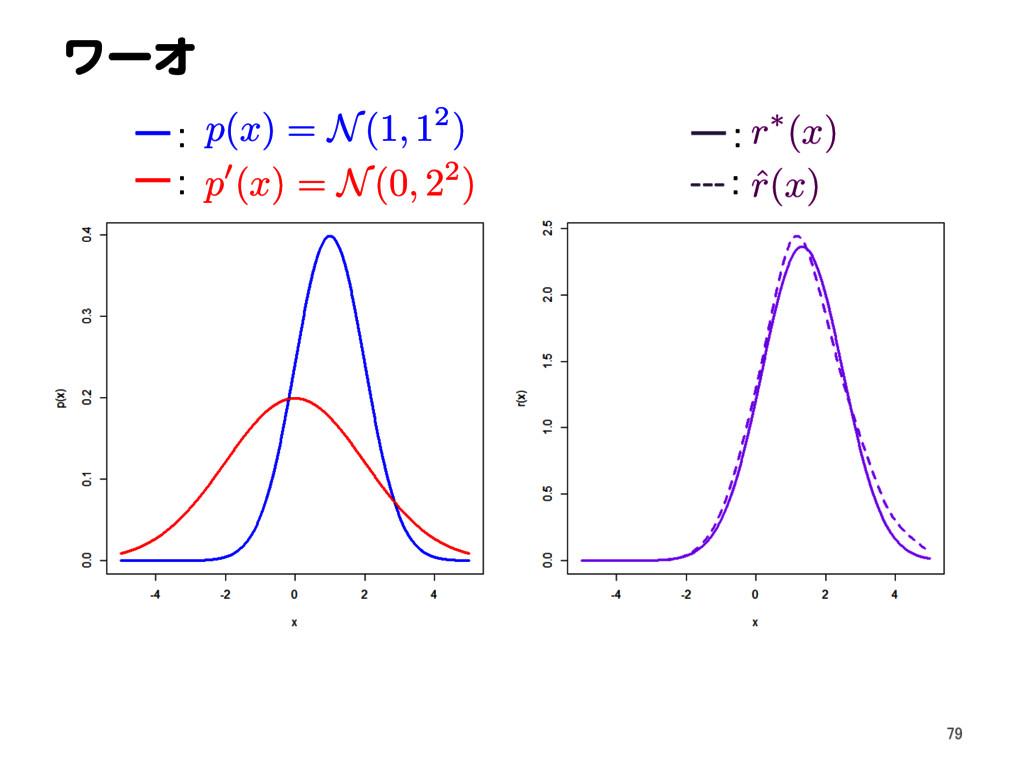 ワーオ r ⇤( x ) ˆ r ( x ) ー: ---: p ( x ) = N(1 , ...