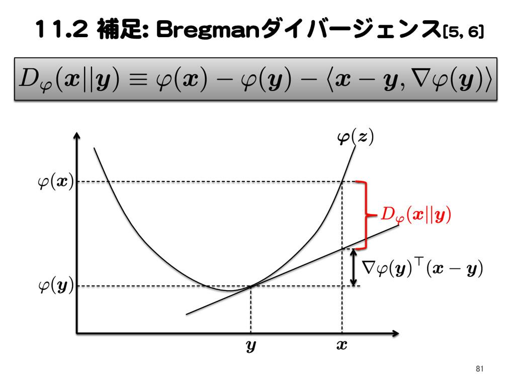 11.2 補足: Bregmanダイバージェンス[5, 6] '( x ) 81 D'( x ...