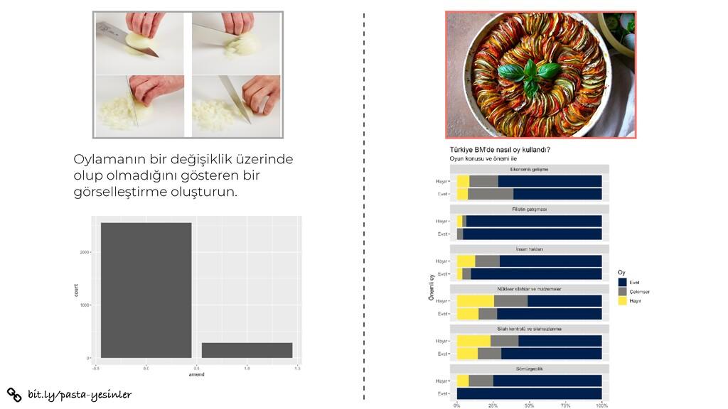 bit.ly/pasta-yesinler Oylamanın bir değişiklik ...