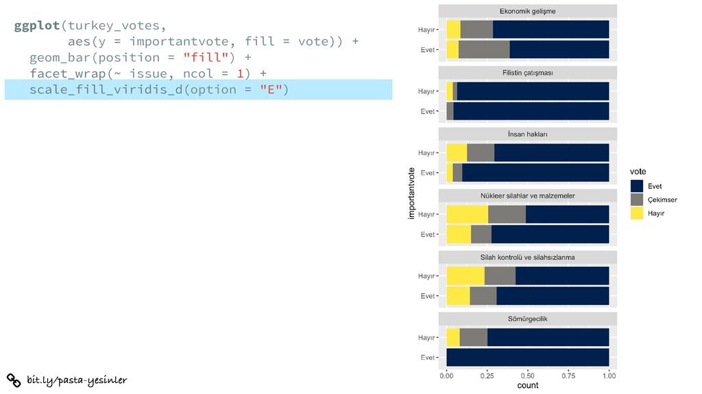 bit.ly/pasta-yesinler ggplot(turkey_votes, aes(...