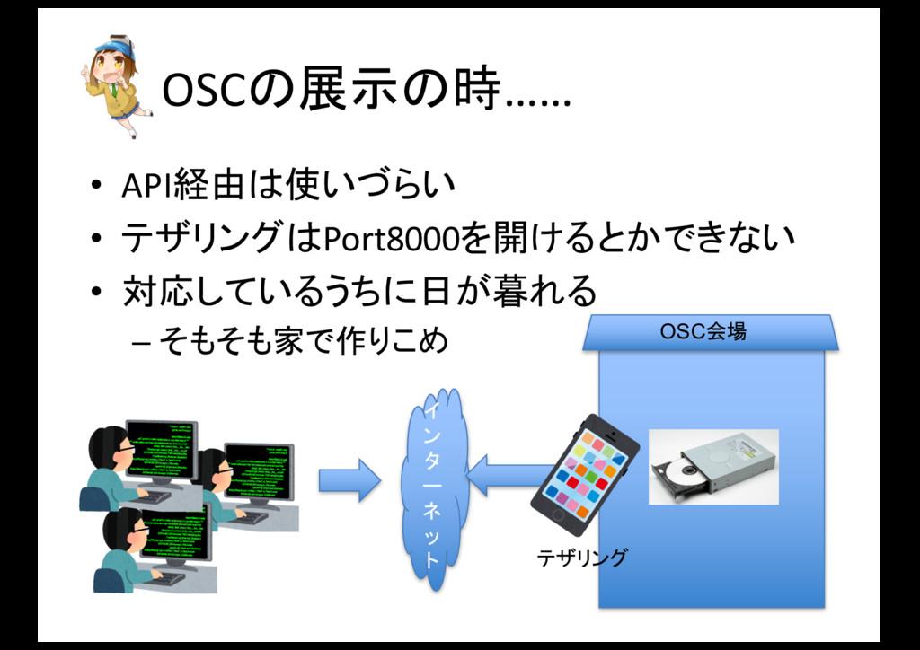 OSCの展示の時…… • API経由は使いづらい • テザリングはPort8000を開けるとか...
