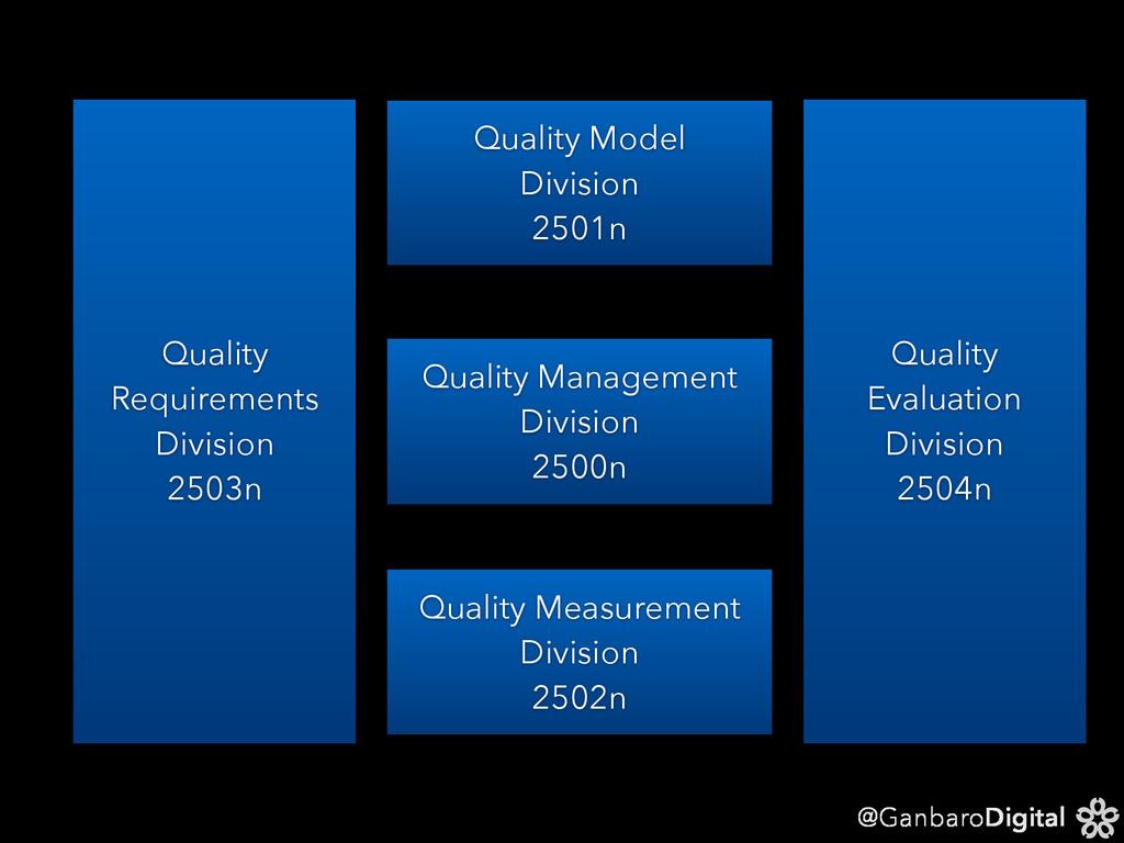 @GanbaroDigital Quality Model Division 2501n Qu...