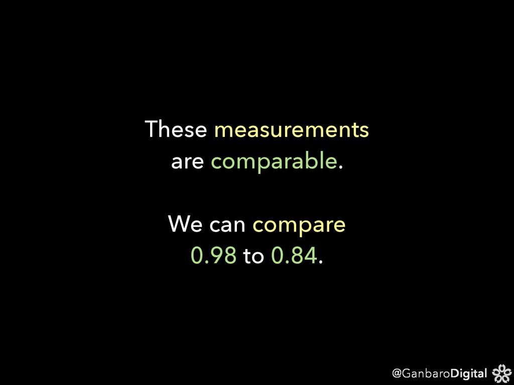 @GanbaroDigital These measurements are comparab...