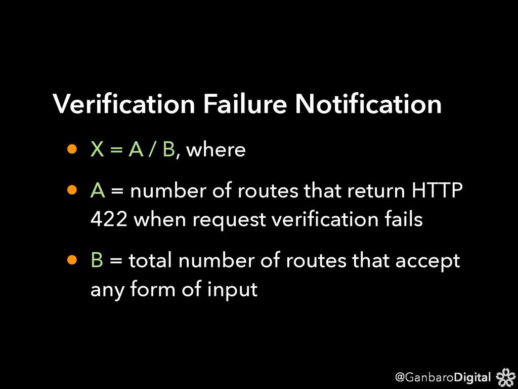 @GanbaroDigital Verification Failure Notification...