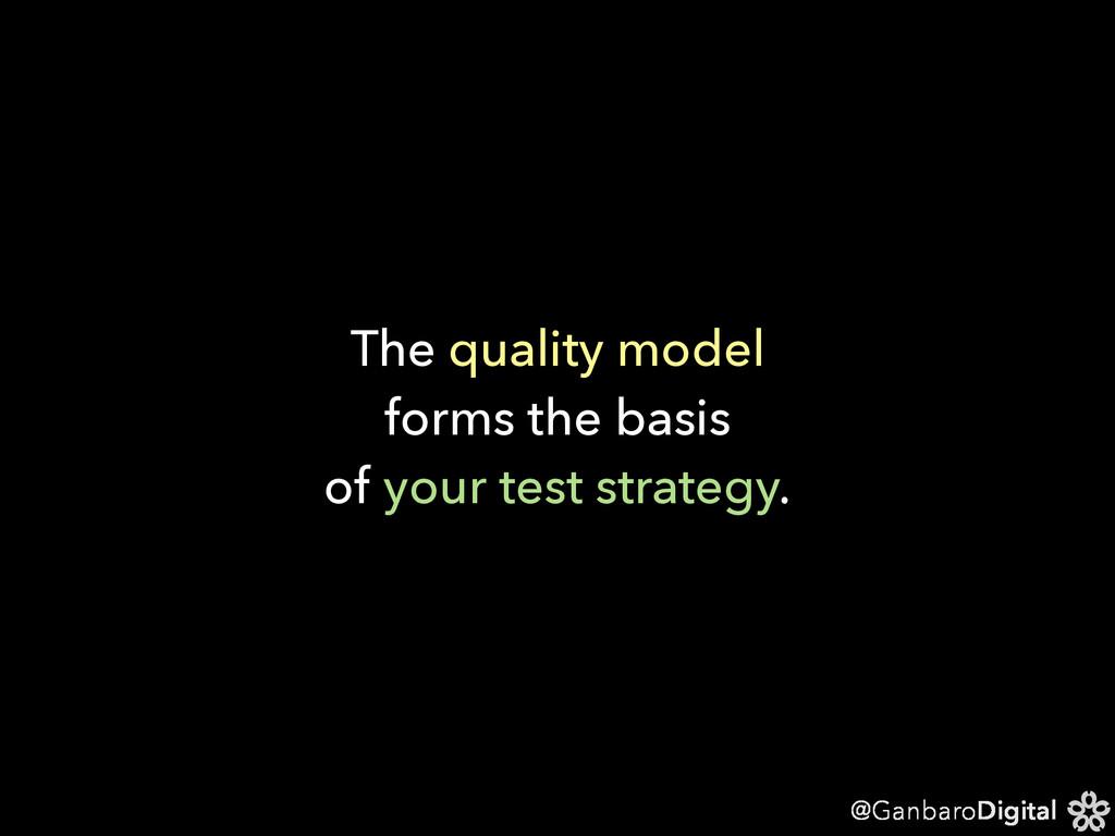 @GanbaroDigital The quality model forms the bas...