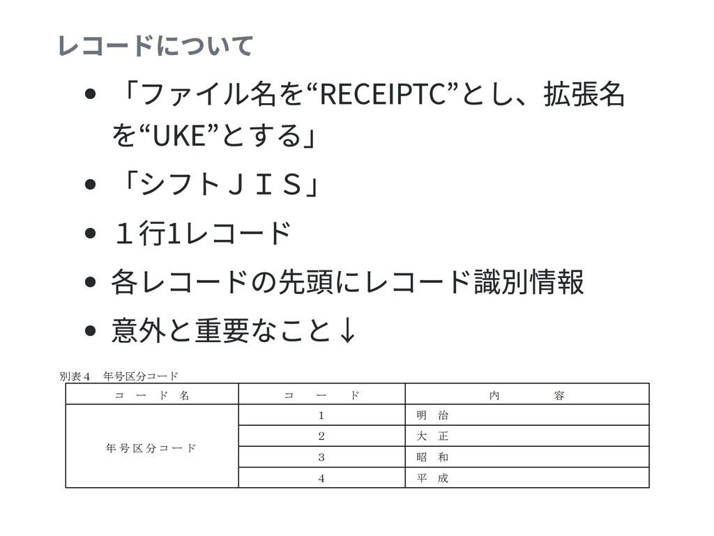 """レコードについて 「ファイル名を""""RECEIPTC""""とし、拡張名 を""""UKE""""とする」 「シフ..."""