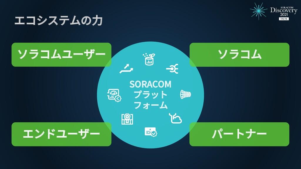 エコシステムの力 SORACOM プラット フォーム ソラコムユーザー エンドユーザー パート...