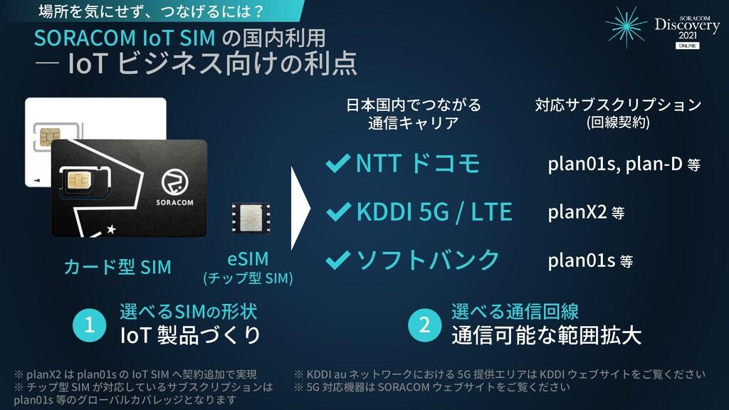 SORACOM IoT SIM の国内利用 ― IoT ビジネス向けの利点 カード型 SIM ...