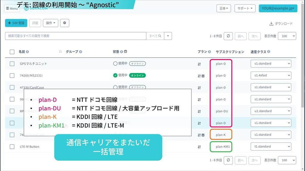 """デモ: 回線の利用開始 ~ """"Agnostic"""" • plan-D = NTT ドコモ回線 •..."""