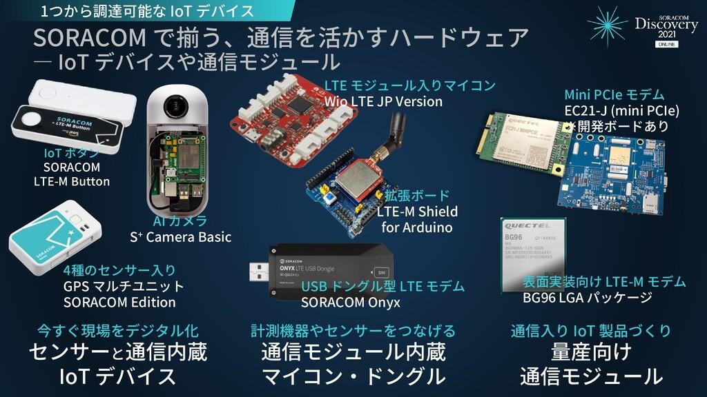 SORACOM で揃う、通信を活かすハードウェア ― IoT デバイスや通信モジュール 今すぐ...
