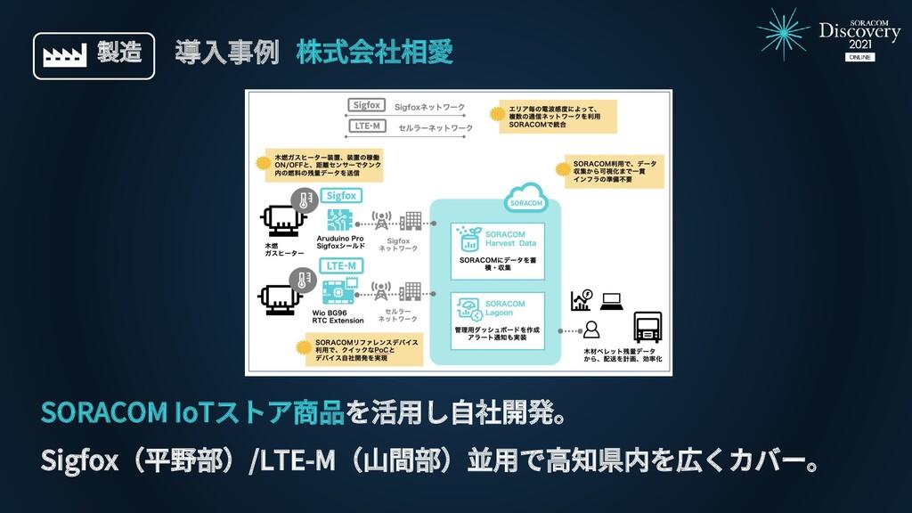 株式会社相愛 製造 導入事例 SORACOM IoTストア商品を活用し自社開発。 Sigfox...
