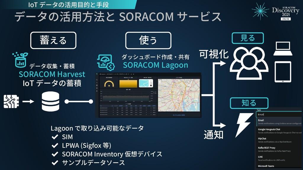 可視化 ダッシュボード作成・共有 SORACOM Lagoon データの活用方法と SORAC...