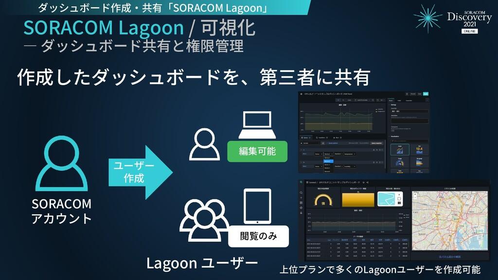SORACOM Lagoon / 可視化 ― ダッシュボード共有と権限管理 作成したダッシュボ...