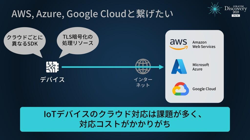 AWS, Azure, Google Cloudと繋げたい クラウドごとに 異なるSDK TL...
