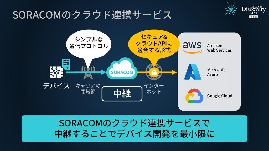 インター ネット SORACOMのクラウド連携サービス 中継 デバイス SORACOMのクラウ...
