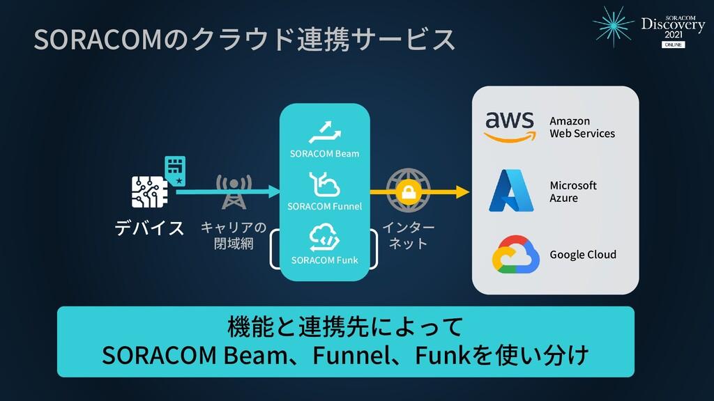 インター ネット SORACOMのクラウド連携サービス 中継 デバイス 機能と連携先によって ...