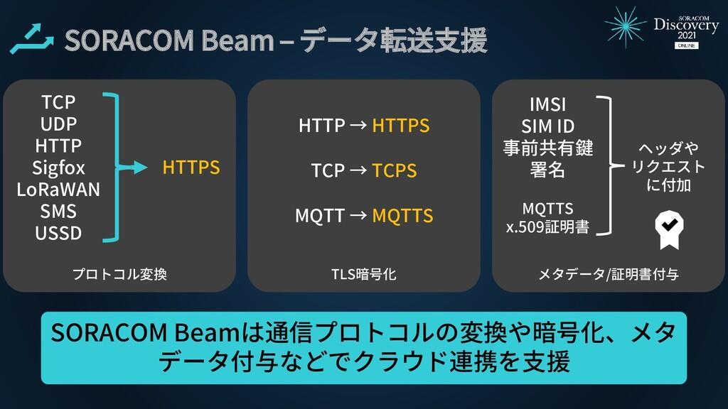 SORACOM Beam – データ転送支援 SORACOM Beamは通信プロトコルの変換や...